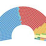 Electoral reform around the world
